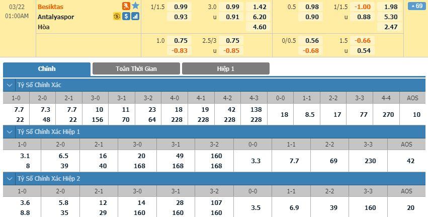tip-bong-da-tran-norwich-city-vs-Antalyaspor-–-00h00-14-03-2020-–-giai-ngoai-hang-anh-fa (2)