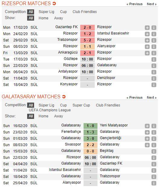 tip-bong-da-tran-norwich-city-vs-Galatasaray-–-20h00-14-03-2020-–-giai-ngoai-hang-anh-fa (4)
