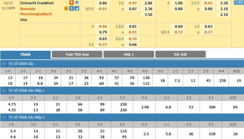 tip-bong-da-tran-norwich-city-vs-Borussia M'gladbach-–-21h30-14-03-2020-–-giai-ngoai-hang-anh-fa (2)