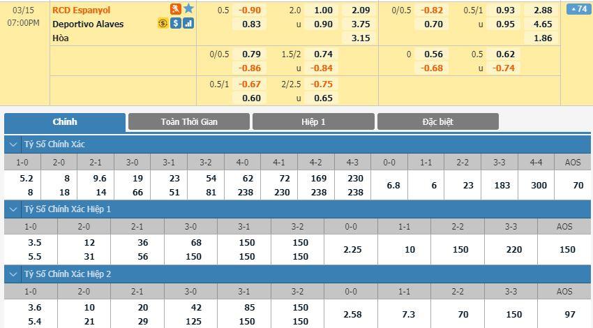 tip-bong-da-tran-norwich-city-vs-Deportivo Alavés-–-18h00-14-03-2020-–-giai-ngoai-hang-anh-fa (2)