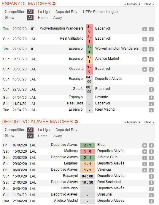tip-bong-da-tran-norwich-city-vs-Deportivo Alavés-–-18h00-14-03-2020-–-giai-ngoai-hang-anh-fa (4)
