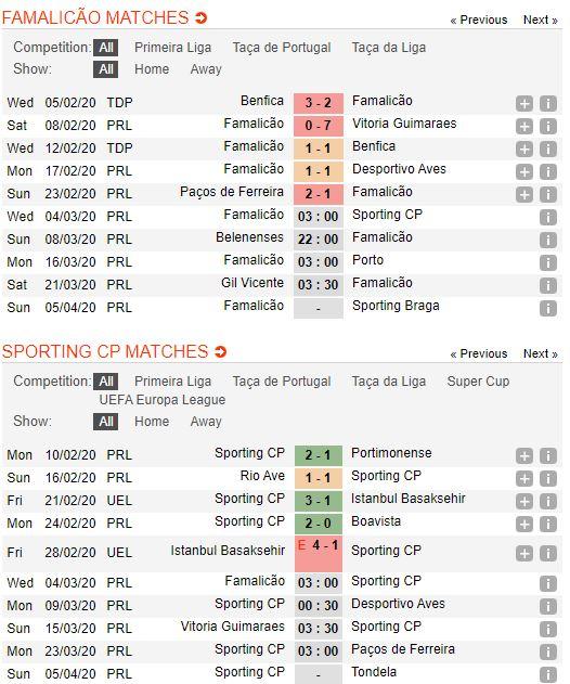 tip-bong-da-tran-famalicao-vs-sporting-cp-–-03h00-04-03-2020-–-giai-vdqg-bo-dao-nha-fa (2)