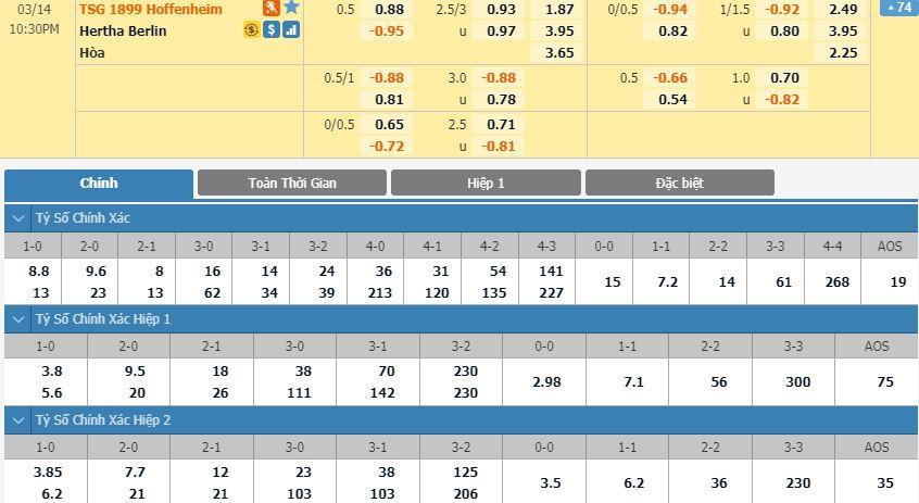 tip-bong-da-tran-norwich-city-vs-Hertha Berlin-–-21h30-14-03-2020-–-giai-ngoai-hang-anh-fa (2)