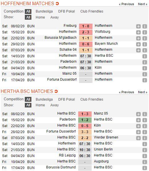 tip-bong-da-tran-norwich-city-vs-Hertha Berlin-–-21h30-14-03-2020-–-giai-ngoai-hang-anh-fa (4)