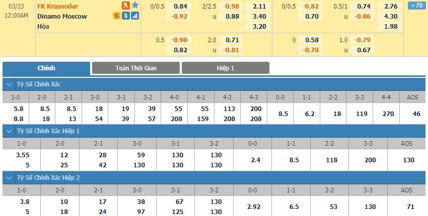 tip-bong-da-tran-norwich-city-vs-Dynamo Moscow-–-23h00-14-03-2020-–-giai-ngoai-hang-anh-fa (2)