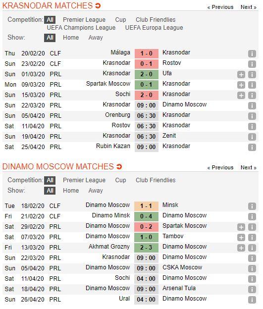 tip-bong-da-tran-norwich-city-vs-Dynamo Moscow-–-23h00-14-03-2020-–-giai-ngoai-hang-anh-fa (4)