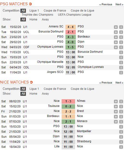 tip-bong-da-tran-norwich-city-vs-OGC Nice-–-03h00-14-03-2020-–-giai-ngoai-hang-anh-fa (4)