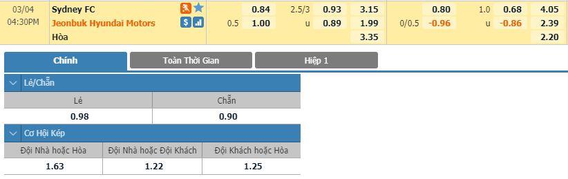 tip-bong-da-tran-sydney-fc-vs-jeonbuk-hyundai-motors-–-15h30-04-03-2020-–-afc-champions-league-fa (4)