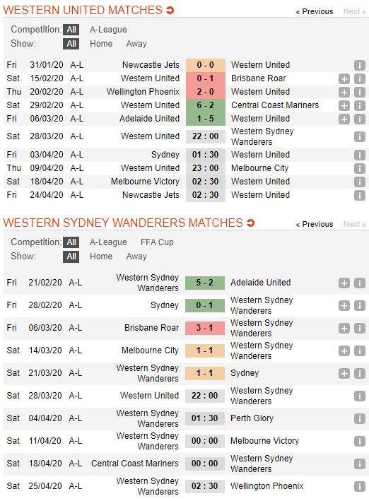 tip-bong-da-tran-norwich-city-vs-Western Sydney Wanderers-–-12h00-14-03-2020-–-giai-ngoai-hang-anh-fa (4)