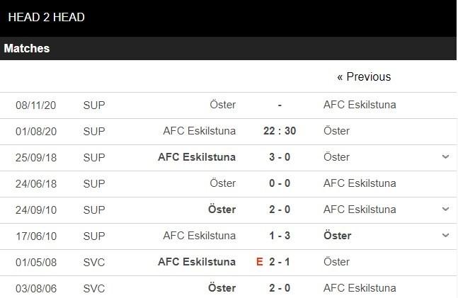Afc Eskilstuna-vs-Osters IF-–-nhan-dinh-bong-da-22h30-ngay-28-07-2020-thai-do-quyet-dinh-3