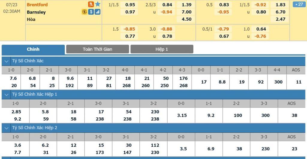 ac-milan-vs-Barnsley-–-nhan-dinh-bong-da-01h30-ngay-16-07-2020-hung-phan-dang-tran-2