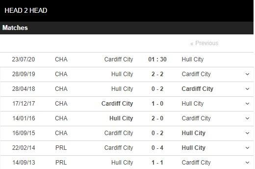 ac-milan-vs-Hull City-–-nhan-dinh-bong-da-01h30-ngay-16-07-2020-hung-phan-dang-tran-3