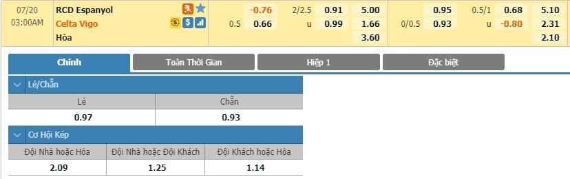ac-milan-vs-Celta Vigo-–-nhan-dinh-bong-da-02h00-ngay-16-07-2020-hung-phan-dang-tran-1