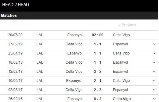 ac-milan-vs-Celta Vigo-–-nhan-dinh-bong-da-02h00-ngay-16-07-2020-hung-phan-dang-tran-3