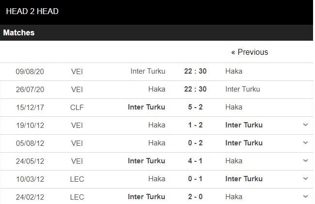 ac-milan-vs-Inter Turku-–-nhan-dinh-bong-da-22h30-ngay-16-07-2020-hung-phan-dang-tran-3