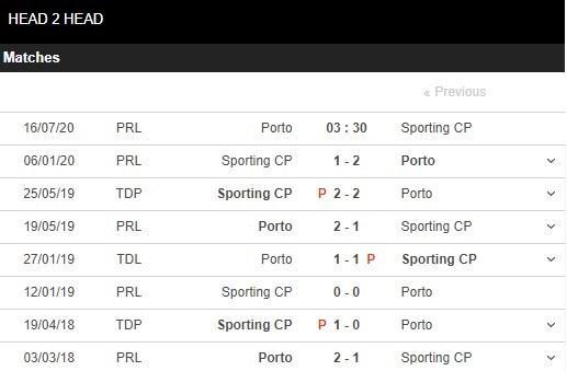 fc-porto-vs-sporting-cp-–-nhan-dinh-bong-da-03h30-ngay-16-07-2020-niem-vui-tron-ven-3