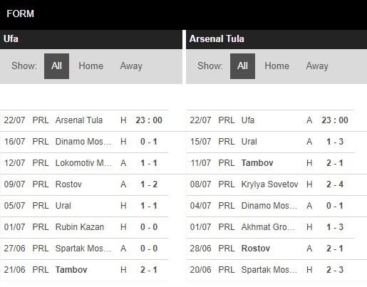 ac-milan-vs-Arsenal Tula-–-nhan-dinh-bong-da-23h00-ngay-16-07-2020-hung-phan-dang-tran-2