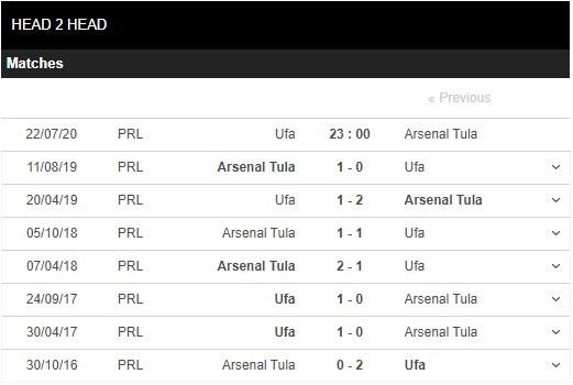 ac-milan-vs-Arsenal Tula-–-nhan-dinh-bong-da-23h00-ngay-16-07-2020-hung-phan-dang-tran-3