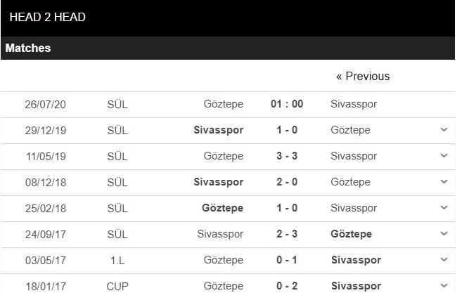 ac-milan-vs-Sivasspor-–-nhan-dinh-bong-da-01h00-ngay-16-07-2020-hung-phan-dang-tran-3