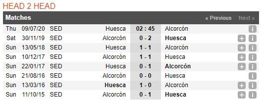 huesca-vs-alcorcon-–-nhan-dinh-bong-da-02h45-ngay-09-07-2020-chap-nhan-hoa-hoan-3
