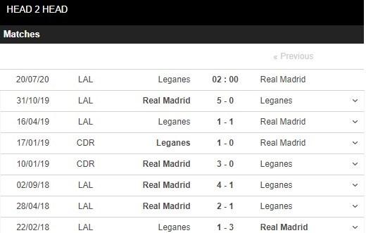 ac-milan-vs-Real Madrid-–-nhan-dinh-bong-da-02h00-ngay-16-07-2020-hung-phan-dang-tran-3