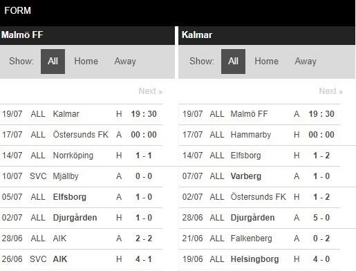 ac-milan-vs-Kalmar FF-–-nhan-dinh-bong-da-19h30-ngay-16-07-2020-hung-phan-dang-tran-2