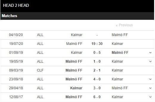 ac-milan-vs-Kalmar FF-–-nhan-dinh-bong-da-19h30-ngay-16-07-2020-hung-phan-dang-tran-3