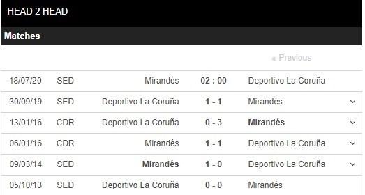 ac-milan-vs-Deportivo La Coruna-–-nhan-dinh-bong-da-02h00-ngay-16-07-2020-hung-phan-dang-tran-3