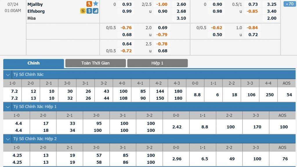 ac-milan-vs-IF Elfsborg-–-nhan-dinh-bong-da-00h00-ngay-16-07-2020-hung-phan-dang-tran-2