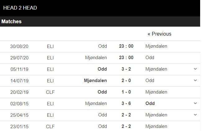 Mjondalen-vs-ODD Ballklubb-–-nhan-dinh-bong-da-23h00-ngay-28-07-2020-thai-do-quyet-dinh-3