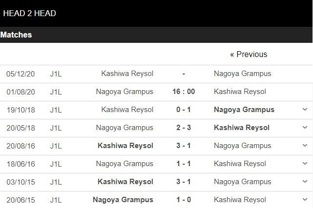 Nagoya Grampus-vs-Kashiwa Reysol-–-nhan-dinh-bong-da-16h00-ngay-28-07-2020-thai-do-quyet-dinh-3