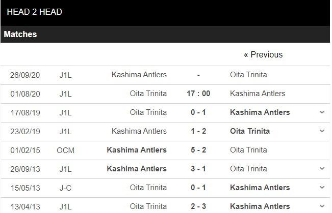 Oita Trinita-vs-Kashima-–-nhan-dinh-bong-da-17h00-ngay-28-07-2020-thai-do-quyet-dinh-3