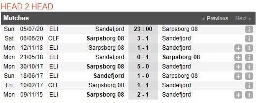 sandefjord-vs-sarpsborg-08-ff–-nhan-dinh-bong-da-23h00-ngay-05-07-2020-van-dung-kinh-nghiem-3