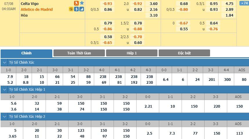 soi-keo-bong-da-celta-vigo-vs-atletico-madrid-–-03h00-08-07-2020-–-giai-vdqg-tay-ban-nha-fa (2)