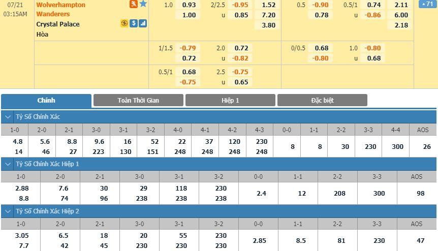 soi-keo-bong-da-Wolves-vs-Crystal Palace-–-02h15-17-07-2020-–-giai-vdqg-italia-fa (1)