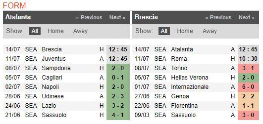 tip-bong-da-tran-atalanta-vs-brescia-–-02h45-15-07-2020-–-giai-vdqg-italia-fa (3)