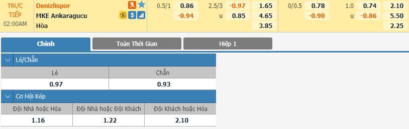 tip-bong-da-tran-Denizlispor-vs-Ankaragucu-–-01h00-17-07-2020-–-giai-hang-2-italia-fa (3)