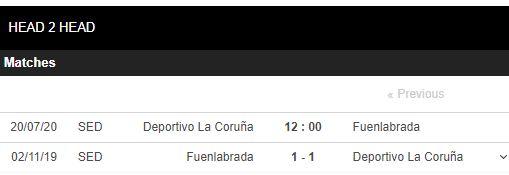 tip-bong-da-tran-Deportivo La Coruna-vs-Fuenlabrada-–-02h00-17-07-2020-–-giai-hang-2-italia-fa (3)