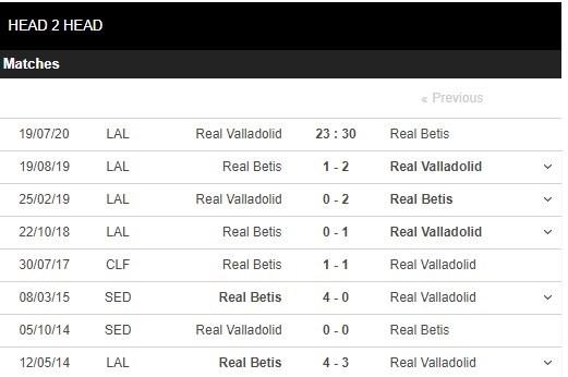 ac-milan-vs-Real Betis-–-nhan-dinh-bong-da-23h30-ngay-16-07-2020-hung-phan-dang-tran-3