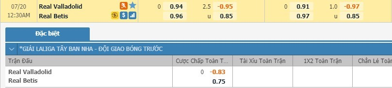ac-milan-vs-Real Betis-–-nhan-dinh-bong-da-23h30-ngay-16-07-2020-hung-phan-dang-tran-2