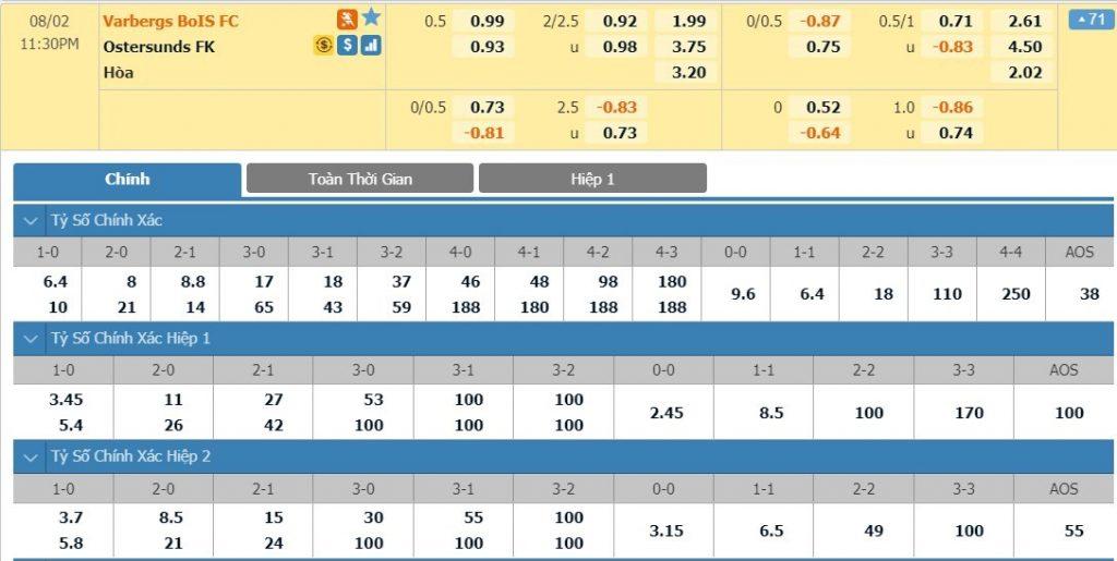 Afc Eskilstuna-vs-Osters IF-–-nhan-dinh-bong-da-22h30-ngay-28-07-2020-thai-do-quyet-dinh-2
