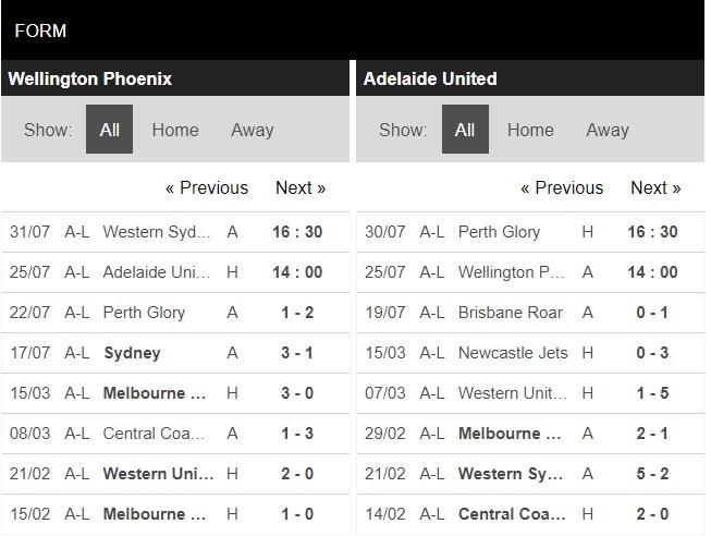 ac-milan-vs-Adelaide United-–-nhan-dinh-bong-da-14h00-ngay-16-07-2020-hung-phan-dang-tran-2