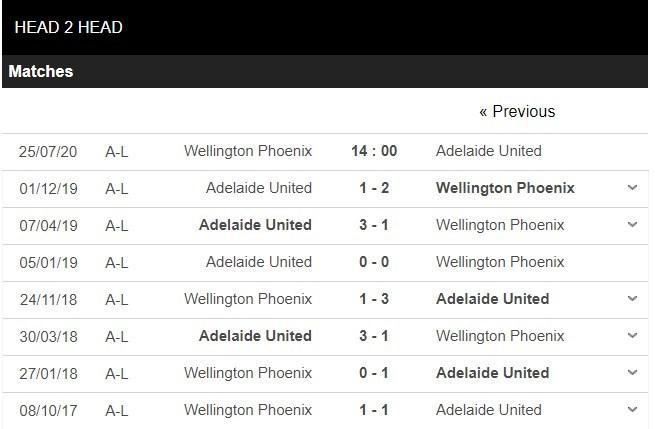 ac-milan-vs-Adelaide United-–-nhan-dinh-bong-da-14h00-ngay-16-07-2020-hung-phan-dang-tran-3