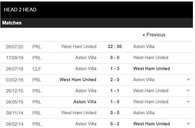 ac-milan-vs-Aston Villa-–-nhan-dinh-bong-da-22h00-ngay-16-07-2020-hung-phan-dang-tran-3